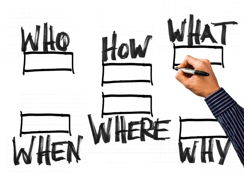 Opracowanie biznesplanu metodą BMC